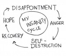 anger-disappointment-hope-insane-Favim.com-4024823.jpg